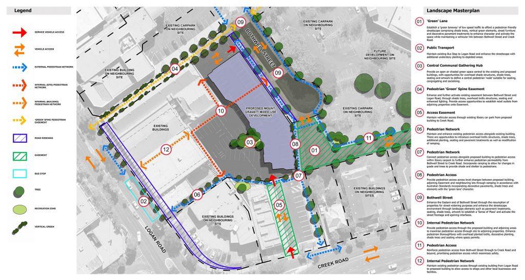 Plan of Mount Gravatt Masterplan